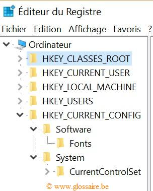 HKEY_CURRENT_CONFIG